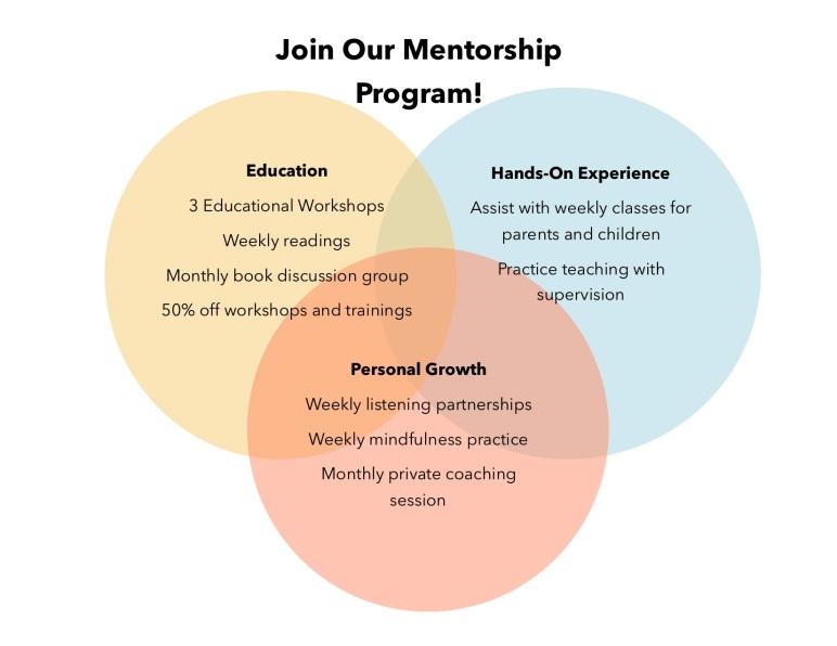 Mentorship Image JPG